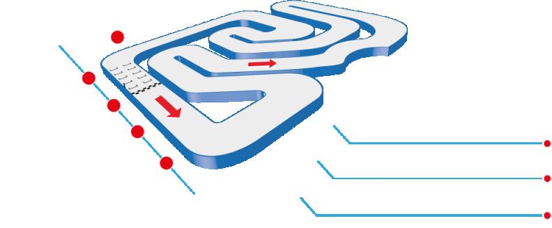 3D Illustration der Kart-Strecke